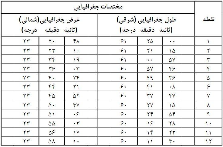 موافقتنامه دریایی ایران و عمان