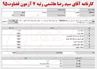 مصاحبه آقای سید رضا هاشمی رتبه هفتم آزمون قضاوت ۹۵