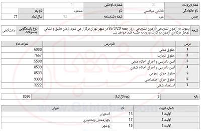 مصاحبه آقای محمود فتاحی میلاسی رتبه سوم آزمون قضاوت ۹۵